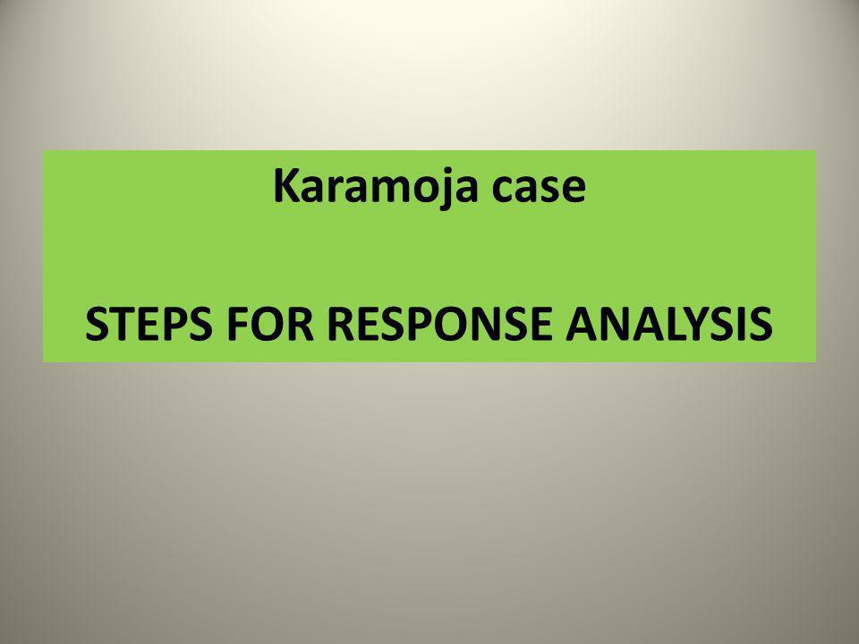 Karamoja case STEPS FOR RESPONSE ANALYSIS