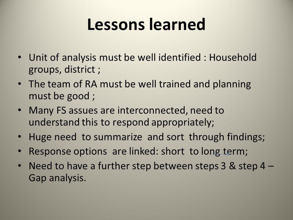 Lessons learned Unit of analysis must be well identified : Household groups, district ; The team of RA must be well trained and planning must be good