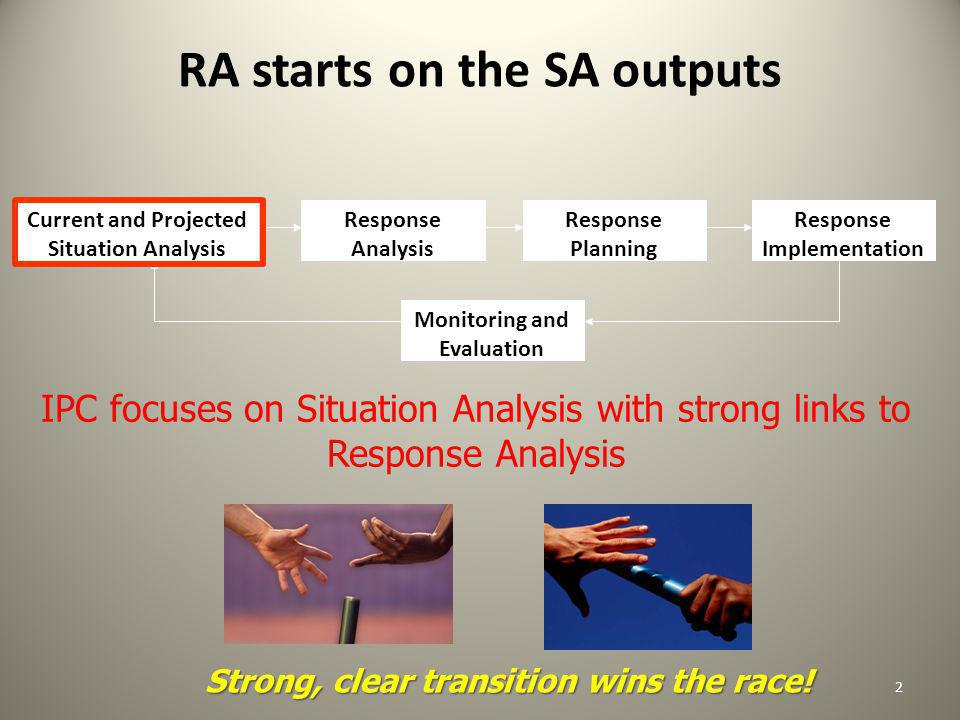 RA starts on the SA outputs 2 Current and Projected Situation Analysis Response Analysis Response Planning Response Implementation Monitoring and Evaluation IPC focuses on Situation Analysis with strong links to Response Analysis Strong, clear transition wins the race!