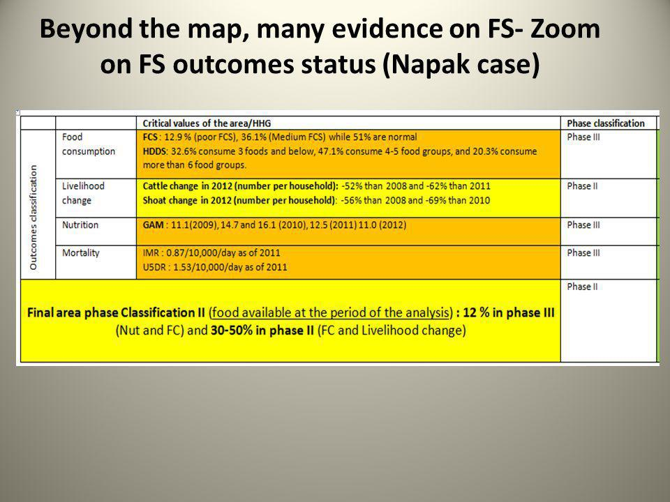 Beyond the map, many evidence on FS- Zoom on FS outcomes status (Napak case)