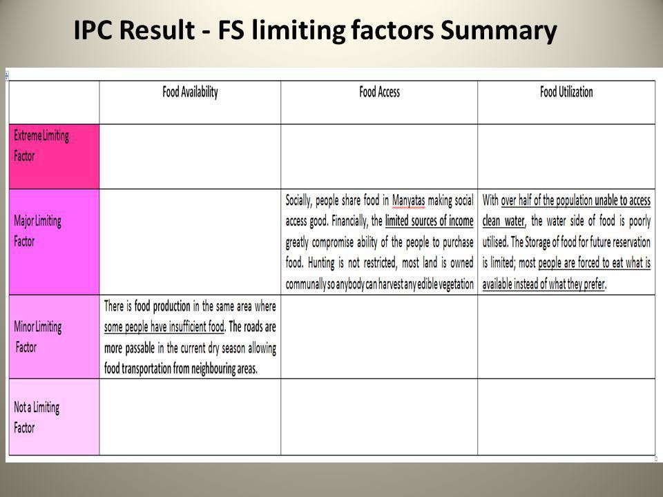 IPC Result - FS limiting factors Summary
