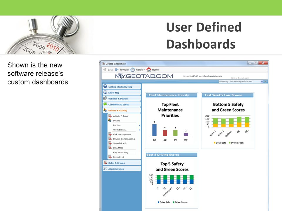 User Defined Dashboards Shown is the new software release's custom dashboards