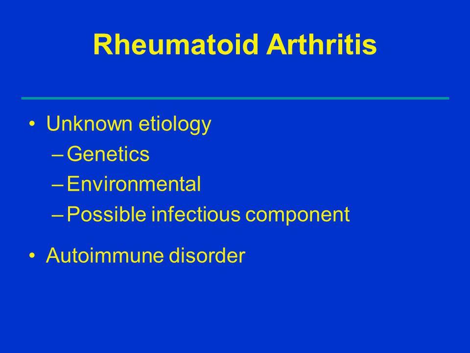 THE PATHOLOGY OF RA Serositis 1. Synovitis Joints Tendon sheaths Bursae Nodules Vasculitis