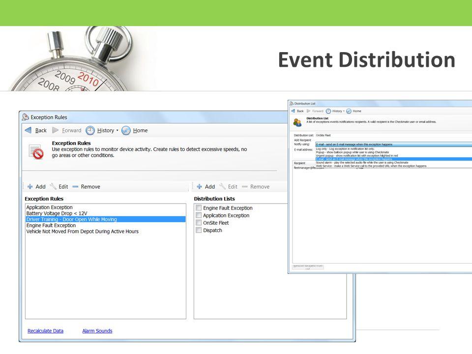 Event Distribution