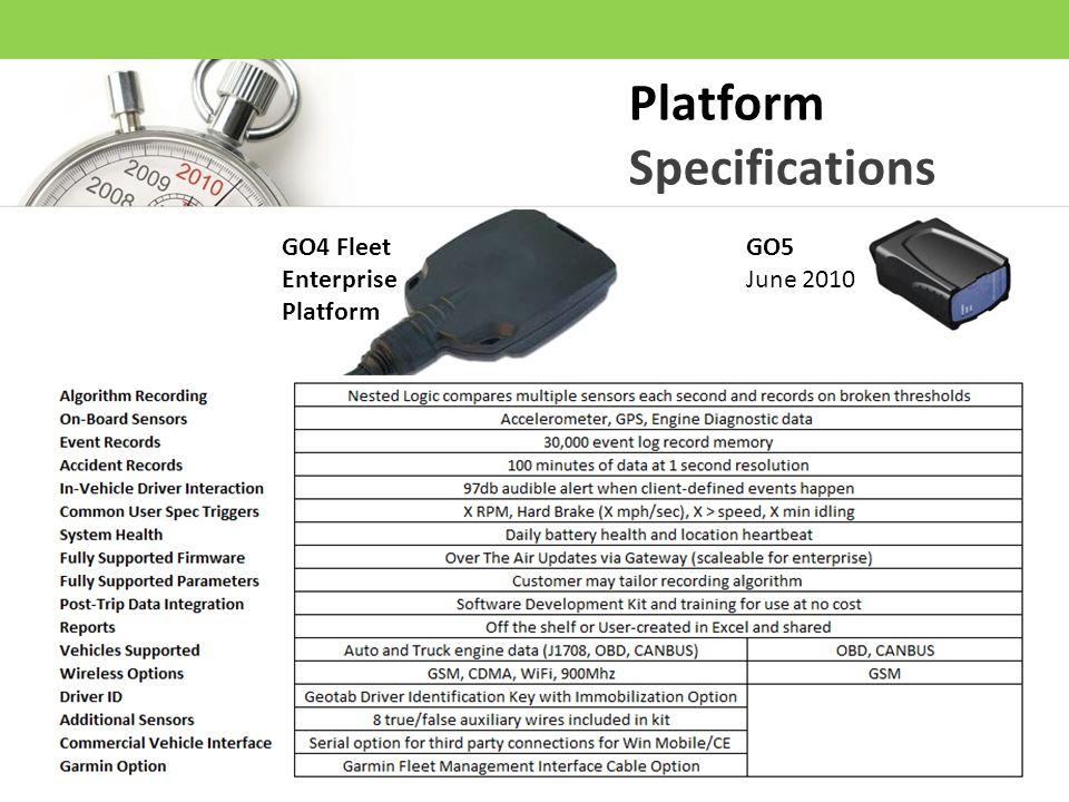 Leaders Act on Measurement Platform Specifications Time GO4 Fleet Enterprise Platform GO5 June 2010
