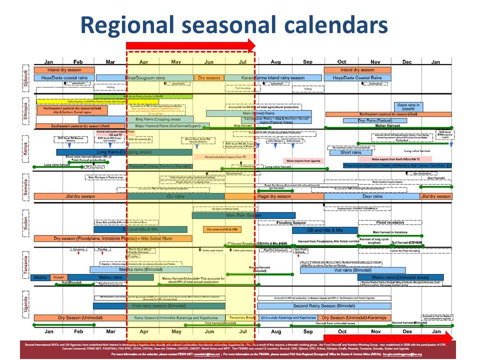 Regional seasonal calendars