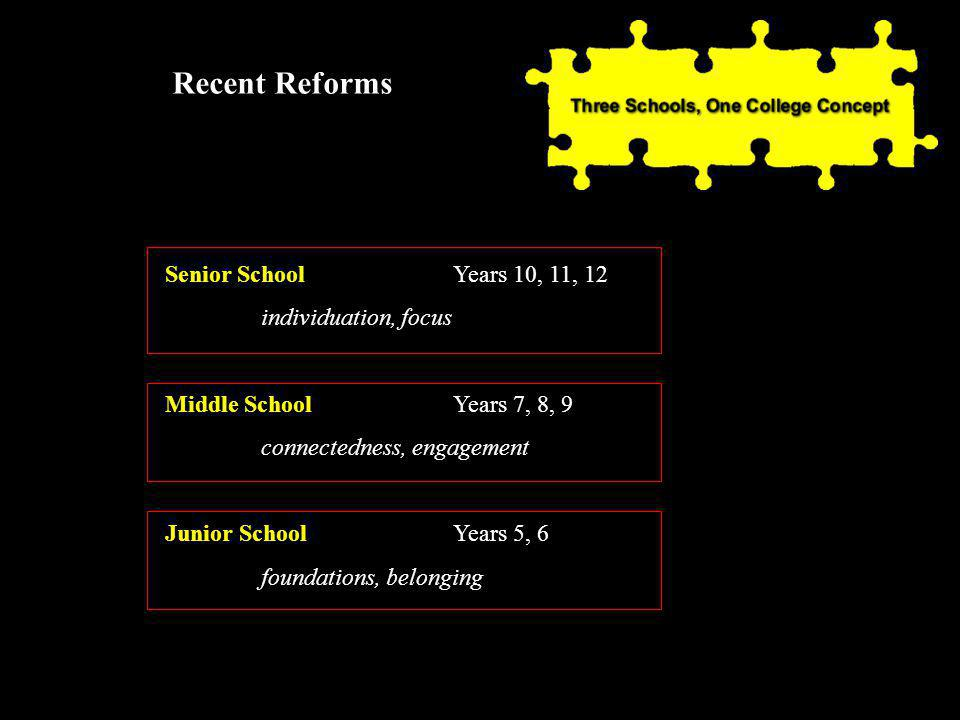 Recent Reforms Senior SchoolYears 10, 11, 12 individuation, focus Middle SchoolYears 7, 8, 9 connectedness, engagement Junior SchoolYears 5, 6 foundat