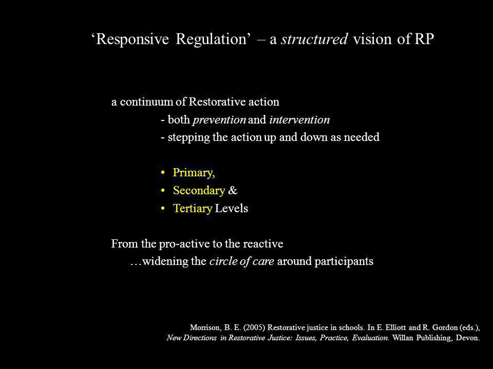 'Responsive Regulation' – a structured vision of RP a continuum of Restorative action - both prevention and intervention - stepping the action up and