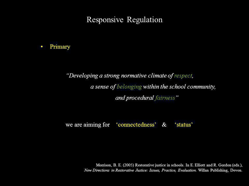 Morrison, B. E. (2005) Restorative justice in schools.