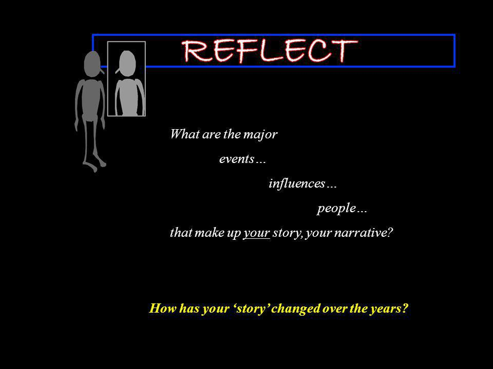 What are the major events… influences… people… that make up your story, your narrative.