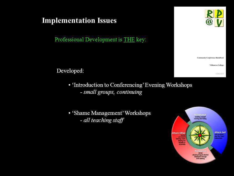 Implementation Issues Professional Development is THE key: Developed: 'Introduction to Conferencing' Evening Workshops - small groups, continuing 'Shame Management' Workshops - all teaching staff