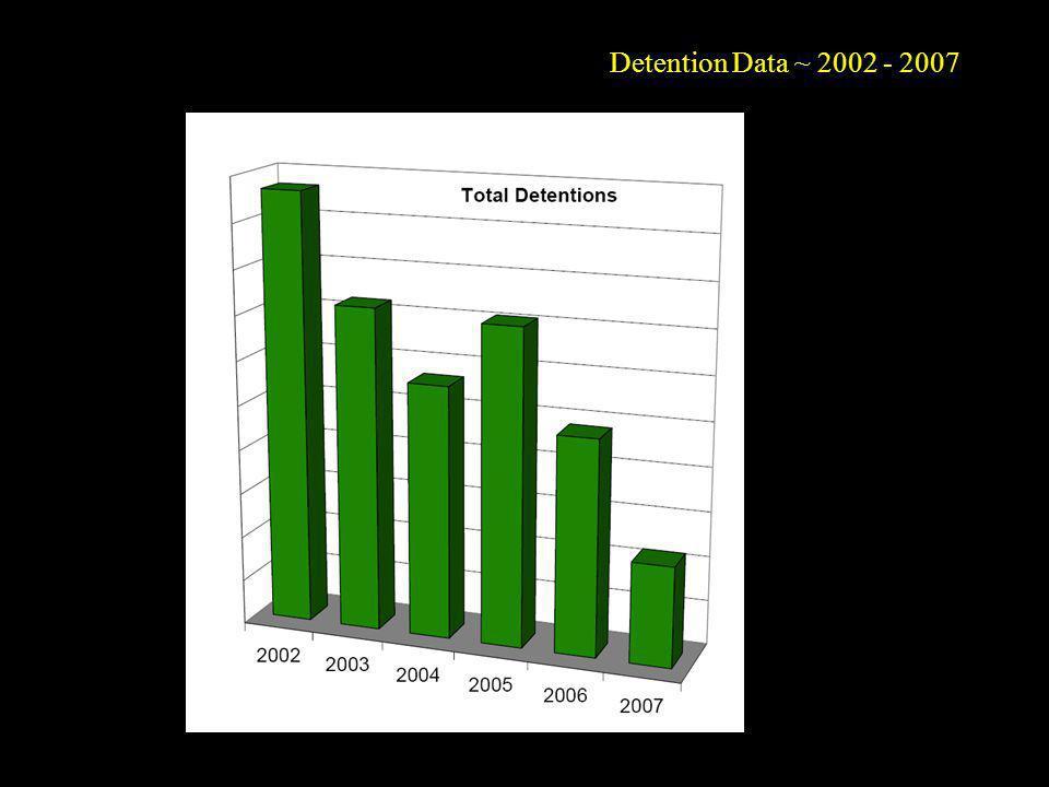 Detention Data ~ 2002 - 2007