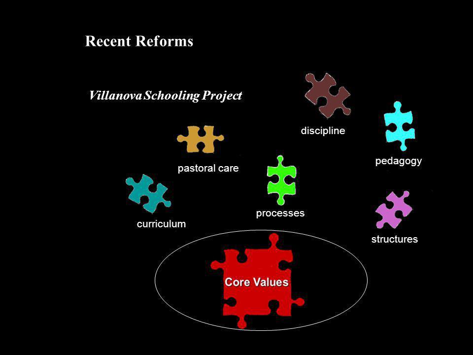 Villanova Schooling Project Recent Reforms curriculum pastoral care pedagogy discipline structures processes