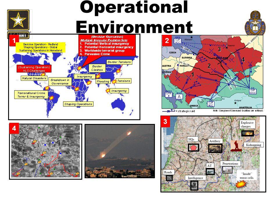 Operational Environment 2 2 3 3 4 4 1 1