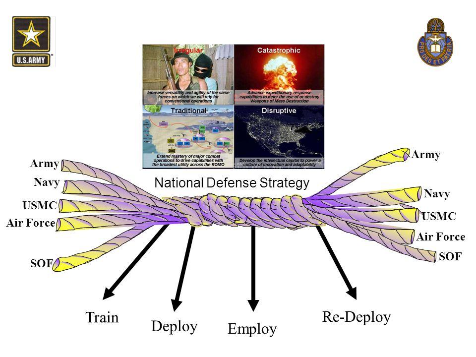 Air Force Army Navy USMC SOF Train Deploy Employ Re-Deploy Air Force Army Navy USMC SOF