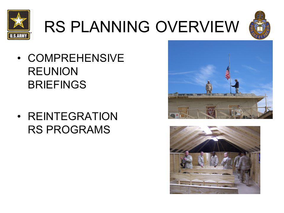 RS PLANNING OVERVIEW COMPREHENSIVE REUNION BRIEFINGS REINTEGRATION RS PROGRAMS