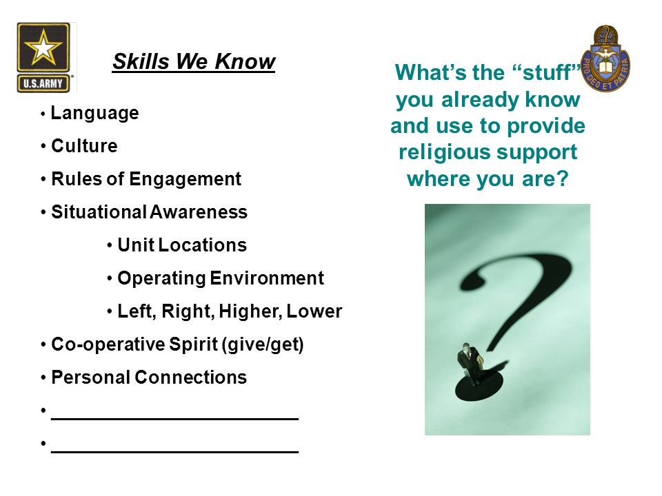 Skills We Know Language Culture Rules of Engagement Situational Awareness Unit Locations Operating Environment Left, Right, Higher, Lower Co-operative