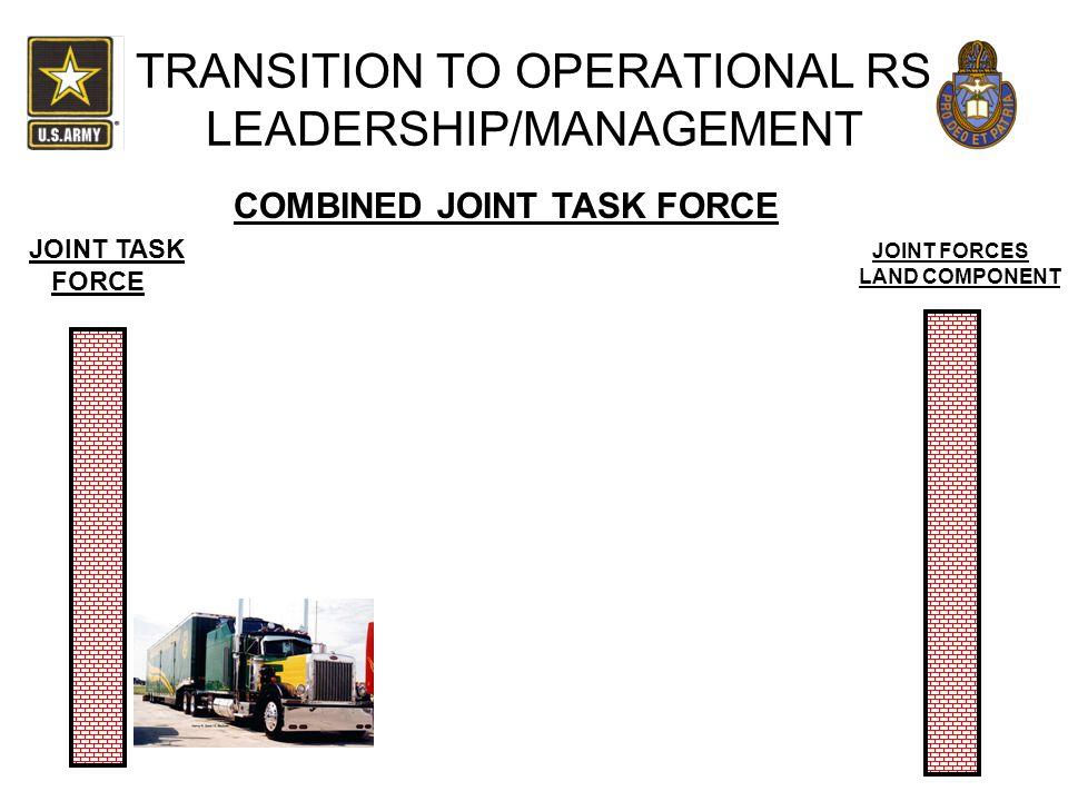 TRANSITION TO OPERATIONAL RS LEADERSHIP/MANAGEMENT JOINT TASK FORCE COMBINED JOINT TASK FORCE JOINT FORCES LAND COMPONENT