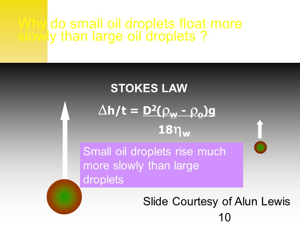 UNIVERSITY OF ALASKA FAIRBANKS 10 Why do small oil droplets float more slowly than large oil droplets ?  h/t = D 2 (  w -  o )g 18  w Small oil dr