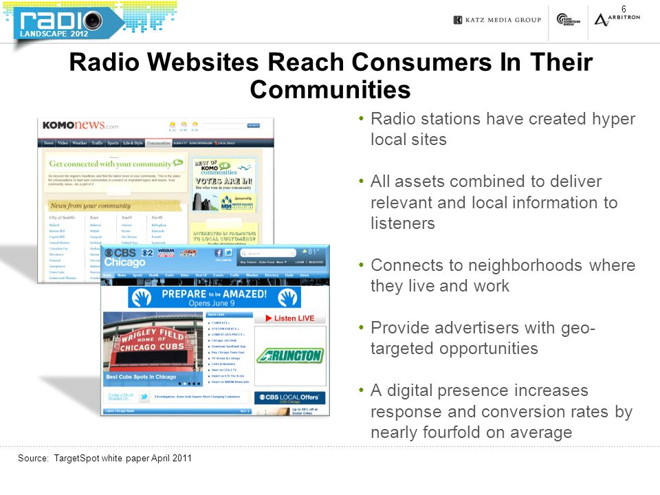 LANDSCAPE 2012 Radio Websites Reach Consumers In Their Communities 6 Radio stations have created hyper local sites All assets combined to deliver rele