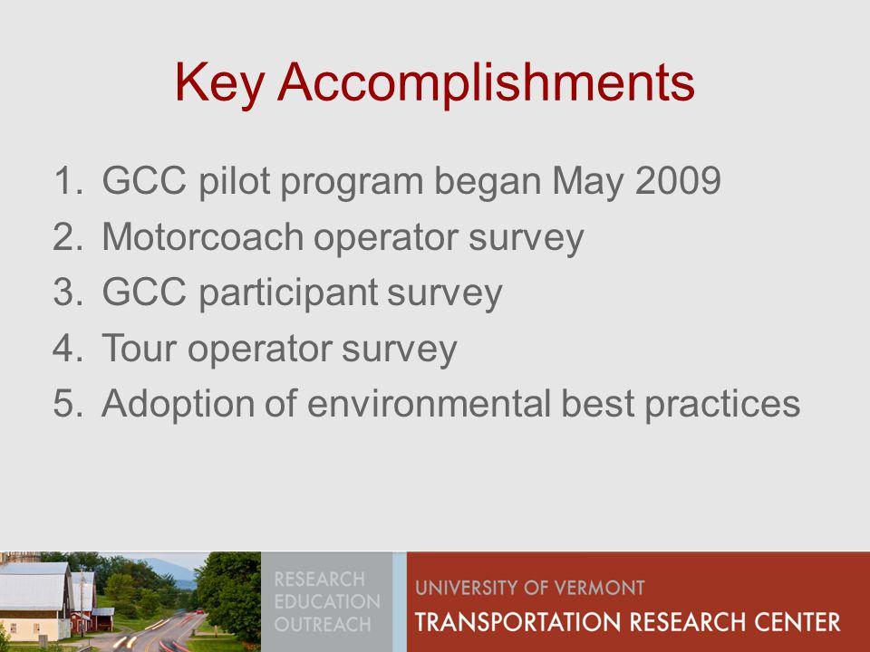 Key Accomplishments 1.GCC pilot program began May 2009 2.Motorcoach operator survey 3.GCC participant survey 4.Tour operator survey 5.Adoption of envi