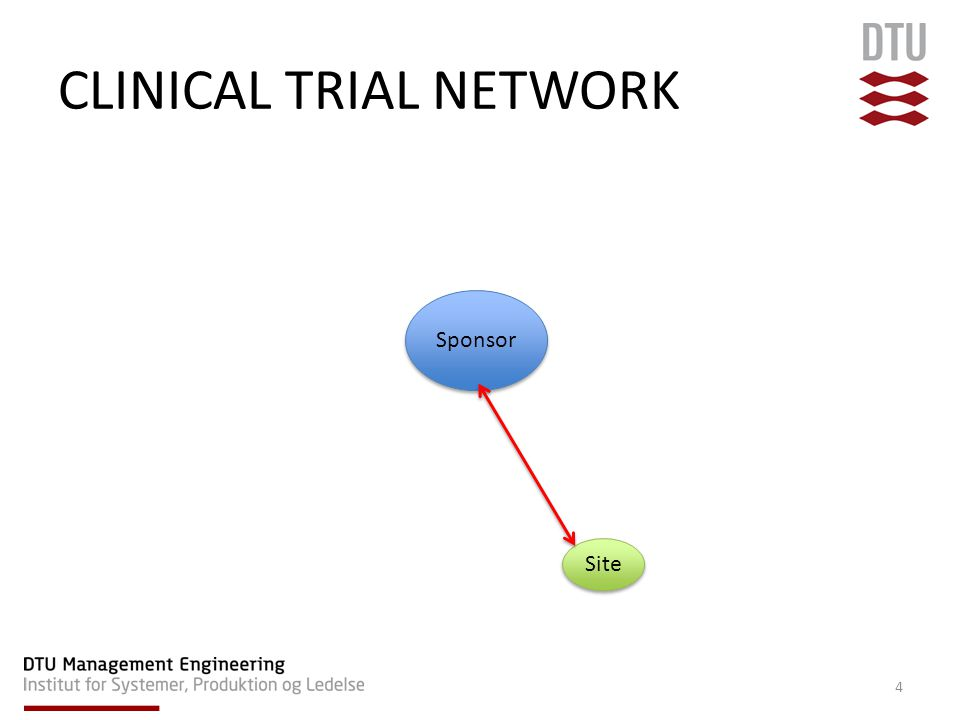 CLINICAL TRIAL NETWORK Sponsor Site 4