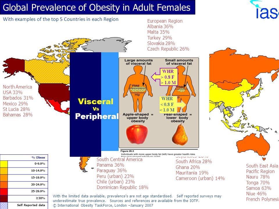 Global Prevalence of Obesity in Adult Females South East Asia & Pacific Region Nauru 78% Tonga 70% Samoa 63% Niue 46% French Polynesia 44% Africa Seyc