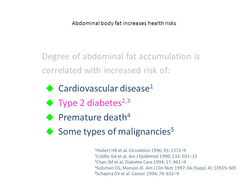 Abdominal body fat increases health risks  Cardiovascular disease 1  Type 2 diabetes 2,3  Premature death 4  Some types of malignancies 5 Degree o