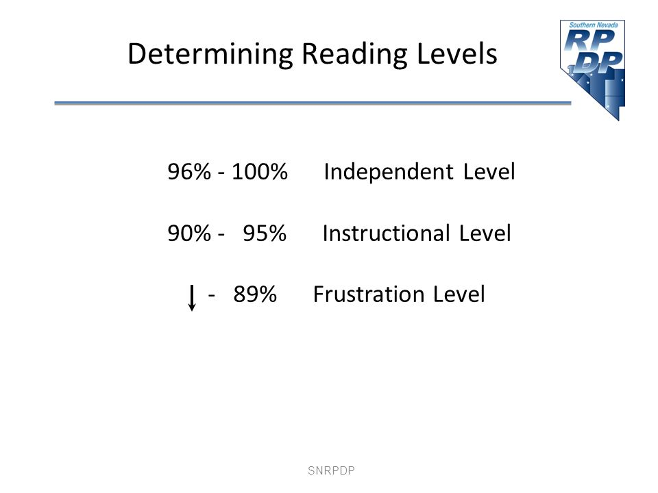 SNRPDP Determining Reading Levels 96% - 100% Independent Level 90% - 95% Instructional Level - 89% Frustration Level