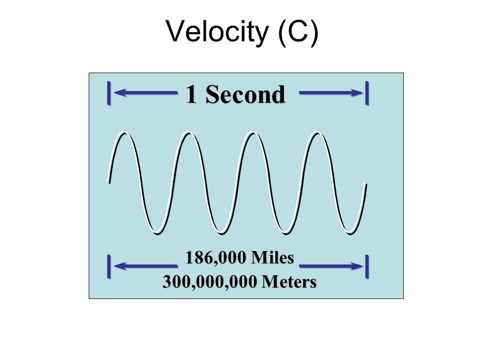 Velocity (C) 186,000 Miles 300,000,000 Meters 1 Second