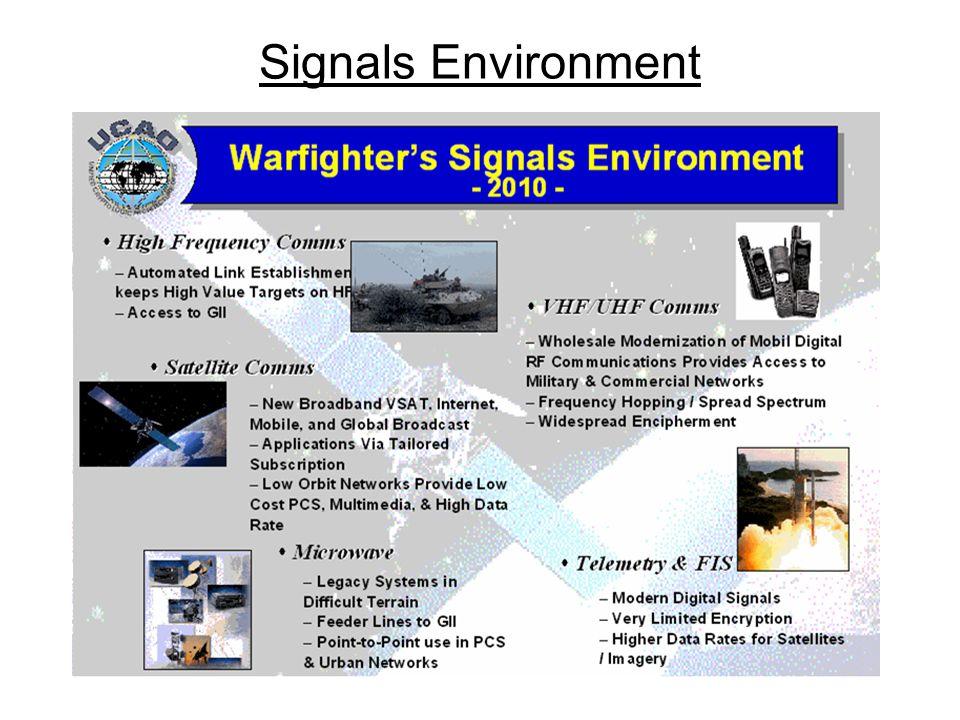 Signals Environment