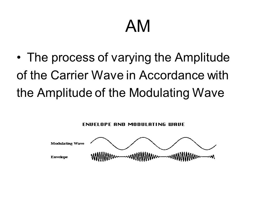 AM The process of varying the Amplitude of the Carrier Wave in Accordance with the Amplitude of the Modulating Wave