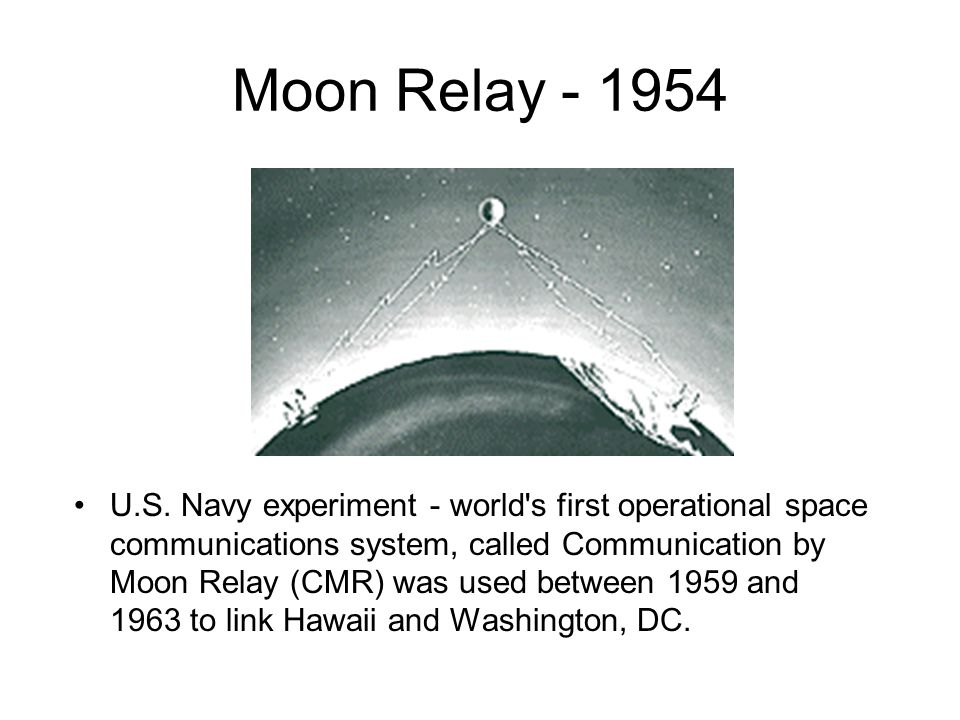 Moon Relay - 1954 U.S. Navy experiment - world's first operational space communications system, called Communication by Moon Relay (CMR) was used betw