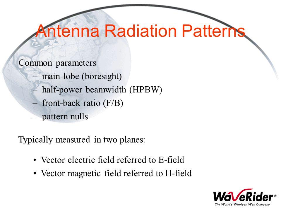 Antenna Radiation Patterns Common parameters – main lobe (boresight) – half-power beamwidth (HPBW) – front-back ratio (F/B) – pattern nulls Typically