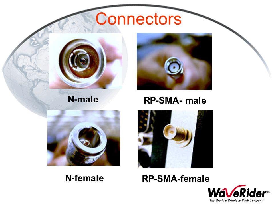 Connectors N-male RP-SMA-female RP-SMA- male N-female