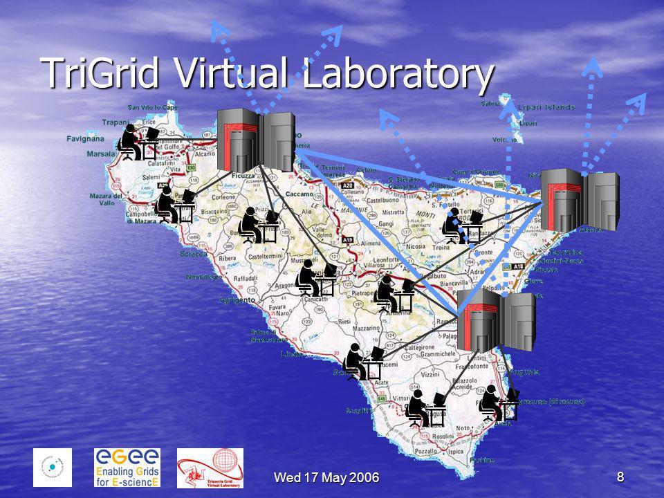 Wed 17 May 2006 8 TriGrid Virtual Laboratory