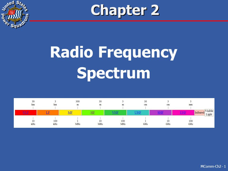 Marine Radio Frequencies MF 2.0 to 3.0 MHz USB  2182.0 kHz emergency voice and hailing  2187.5 kHz DSC emergency and hailing HF 4.0 to 27.5 MHz USB  6215.0 kHz emergency voice  8291.0 kHz emergency voice  No DSC emergency frequency VHF 156 to 162 MHz FM  Channel 16 (156.800 MHz) emergency voice  Channel 70 (156.525 MHz) DSC emergency  Weather 162.400 to 162.550 MHz MComm-Ch2 - 11 >>