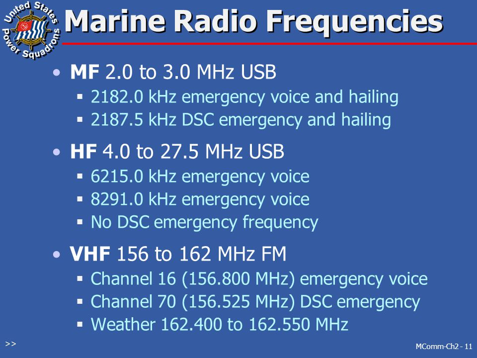 Radio Frequency Bands Designation Abbreviation FrequencyWavelength Very Low Frequency VLF9 kHz - 30 kHz 33 km – 10 km Low Frequency LF30 kHz - 300 kHz