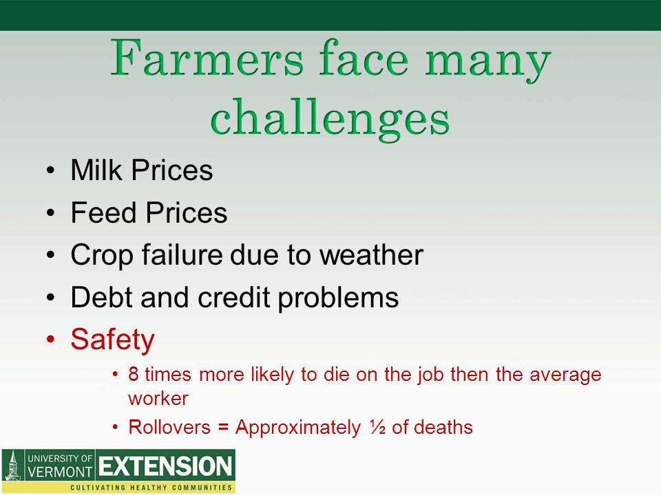 Milk Prices Feed Prices Crop failure due to weather Debt and credit problems Safety 8 times more likely to die on the job then the average worker Roll