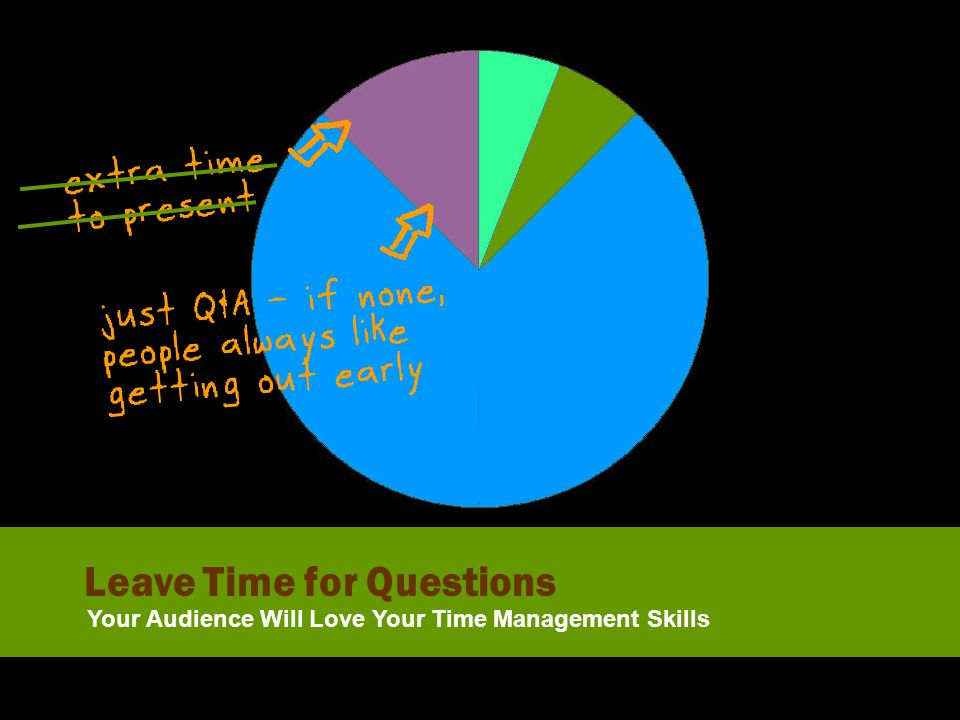 Your Audience Will Love Your Time Management Skills