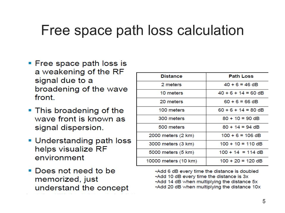5 Free space path loss calculation