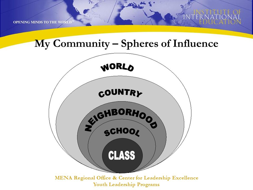 MENA Regional Office & Center for Leadership Excellence Youth Leadership Programs My Community – Spheres of Influence