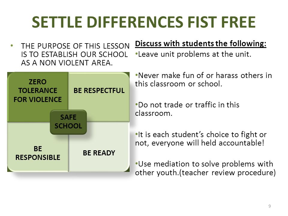 SETTLE DIFFERENCES FIST FREE THE PURPOSE OF THIS LESSON IS TO ESTABLISH OUR SCHOOL AS A NON VIOLENT AREA.