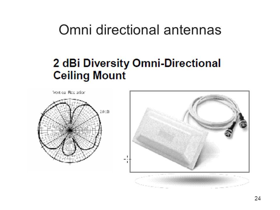 24 Omni directional antennas