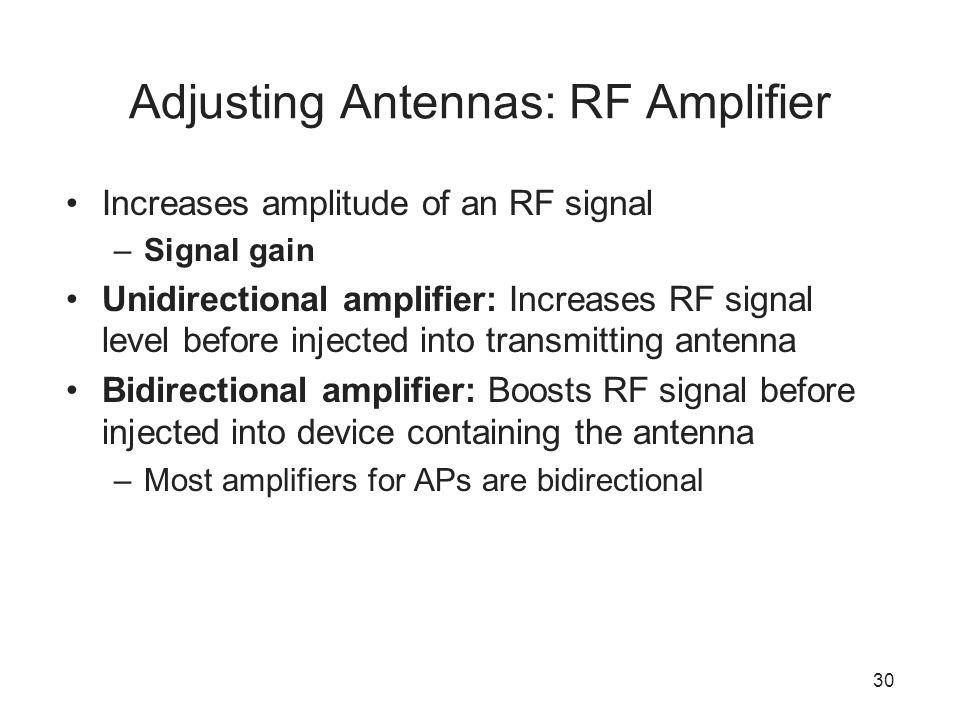 30 Adjusting Antennas: RF Amplifier Increases amplitude of an RF signal –Signal gain Unidirectional amplifier: Increases RF signal level before inject