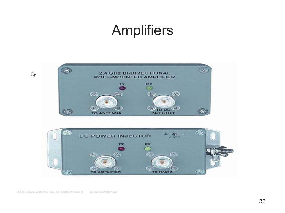 33 Amplifiers