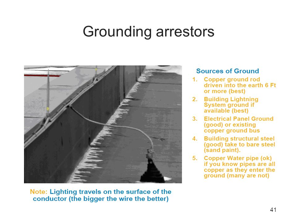 41 Grounding arrestors