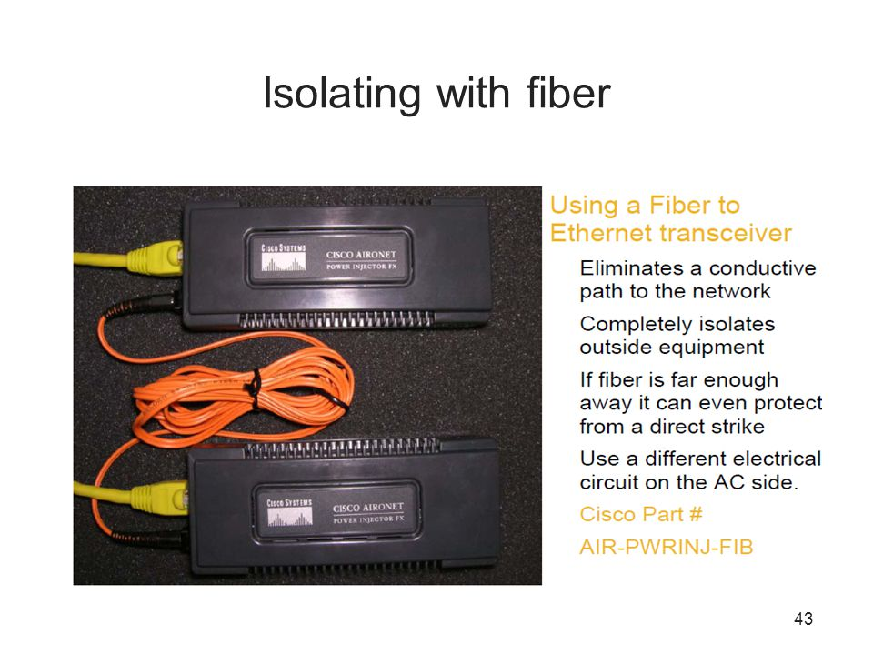 43 Isolating with fiber