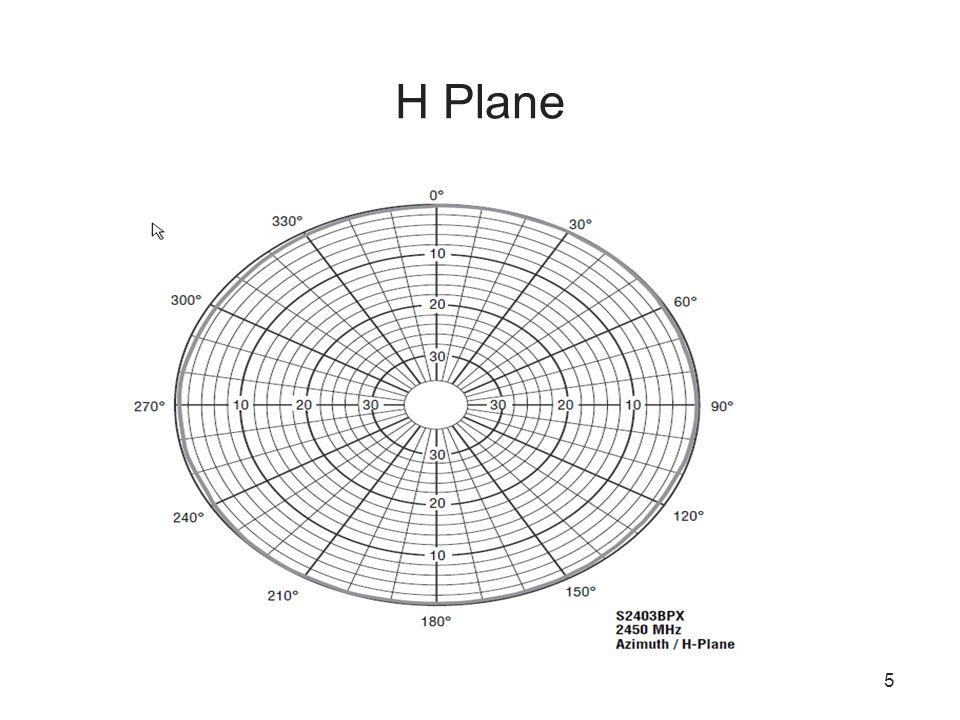 5 H Plane