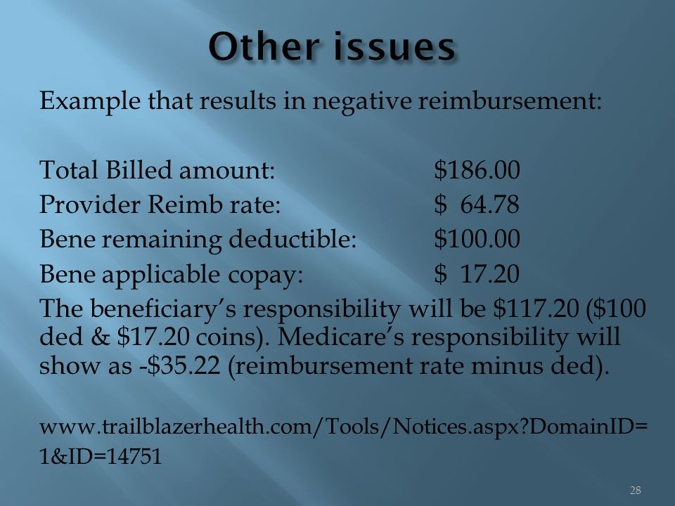 Example that results in negative reimbursement: Total Billed amount:$186.00 Provider Reimb rate:$ 64.78 Bene remaining deductible:$100.00 Bene applicable copay:$ 17.20 The beneficiary's responsibility will be $117.20 ($100 ded & $17.20 coins).